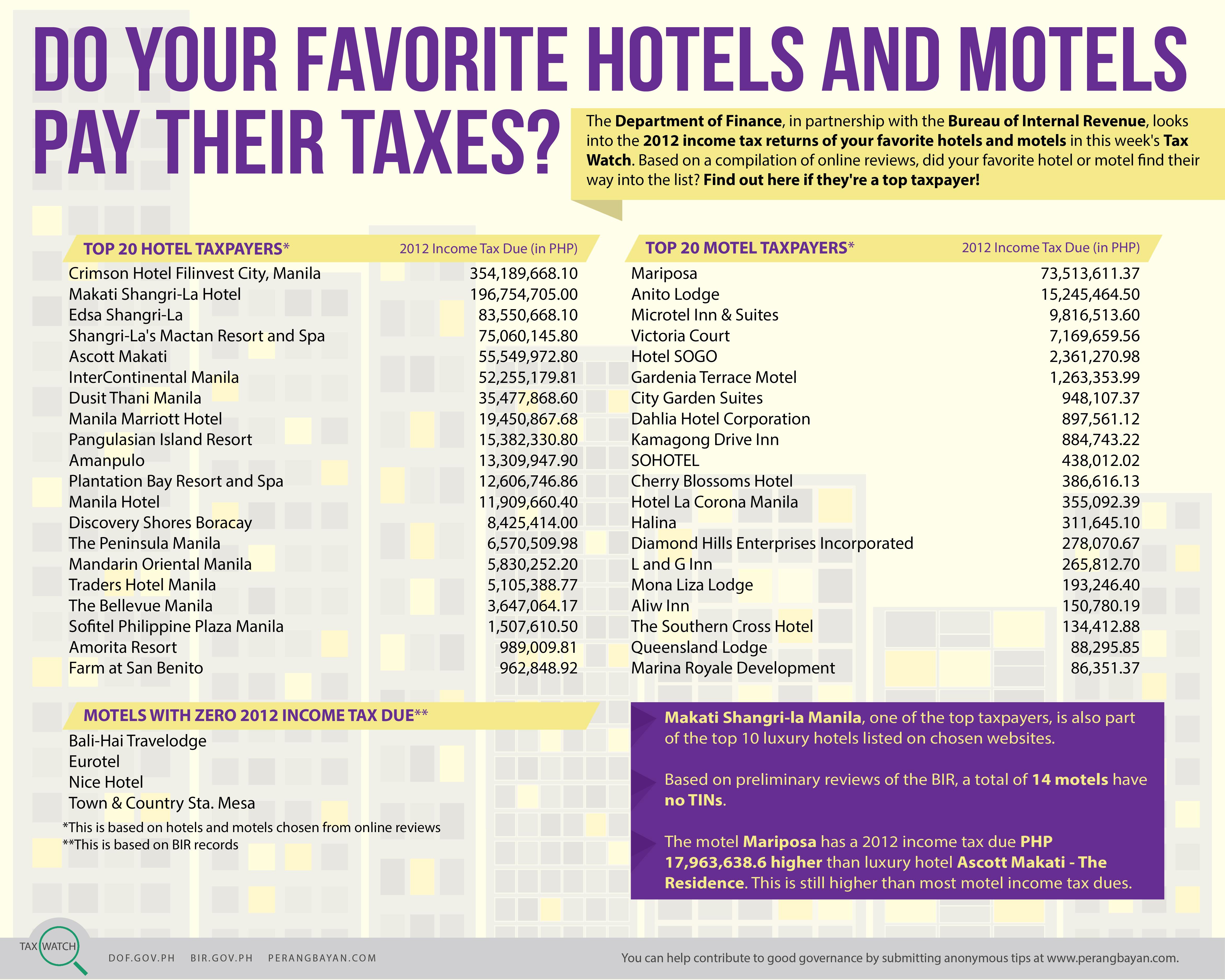 Tax Watch 27 Hotels & Motels (web)_v1_021914-01