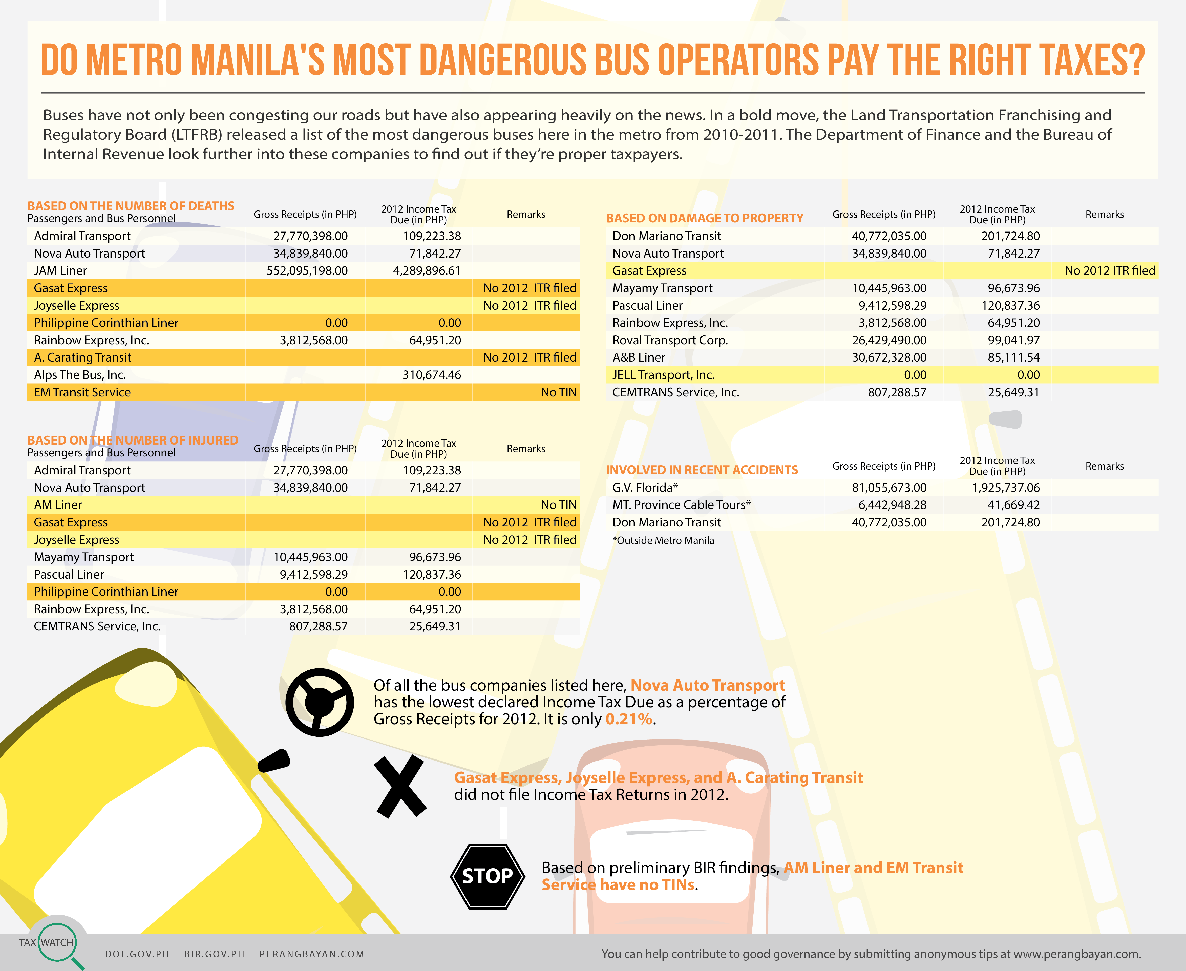 Tax Watch 28 Buses(web)_v1_022614-01