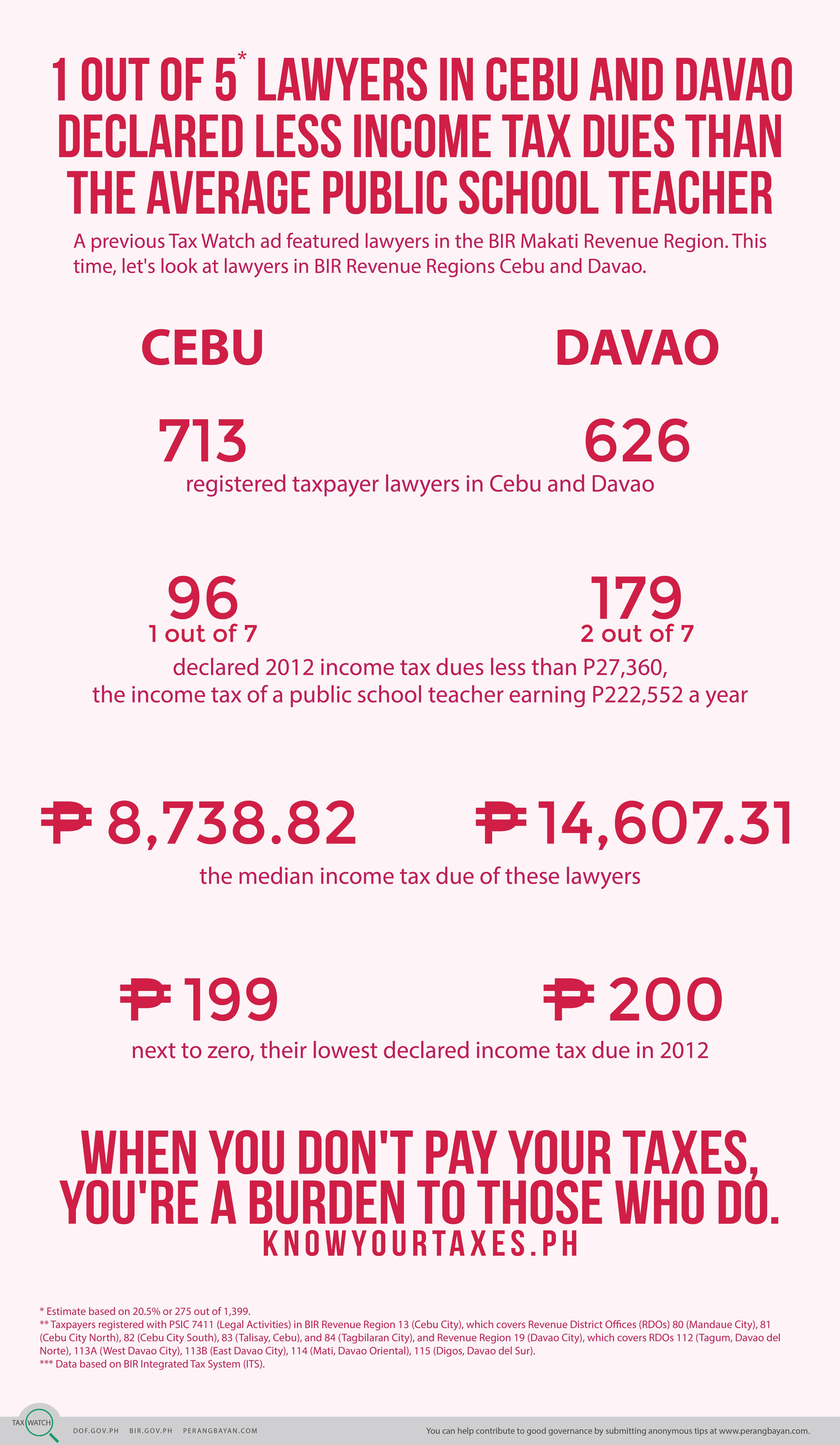 Tax Watch 37 Davao Cebu Lawyers (web)_043014-01