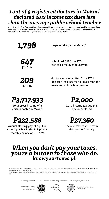 Tax-Watch-48-Makati-Doctors-(print)_071414