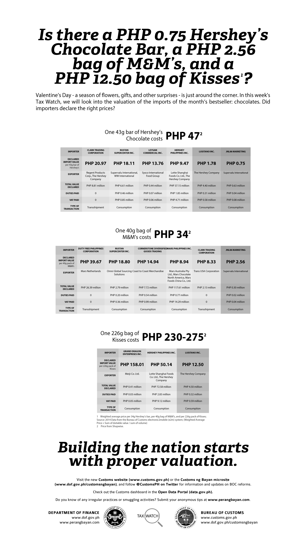 Tax Watch 74 Chocolates (print)_020315 - lowres