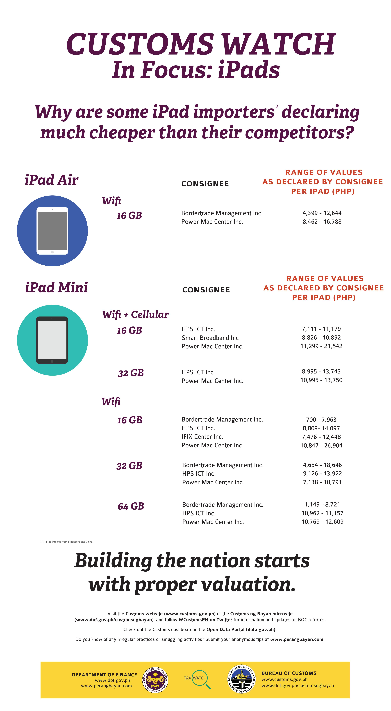 Tax Watch draft iPads
