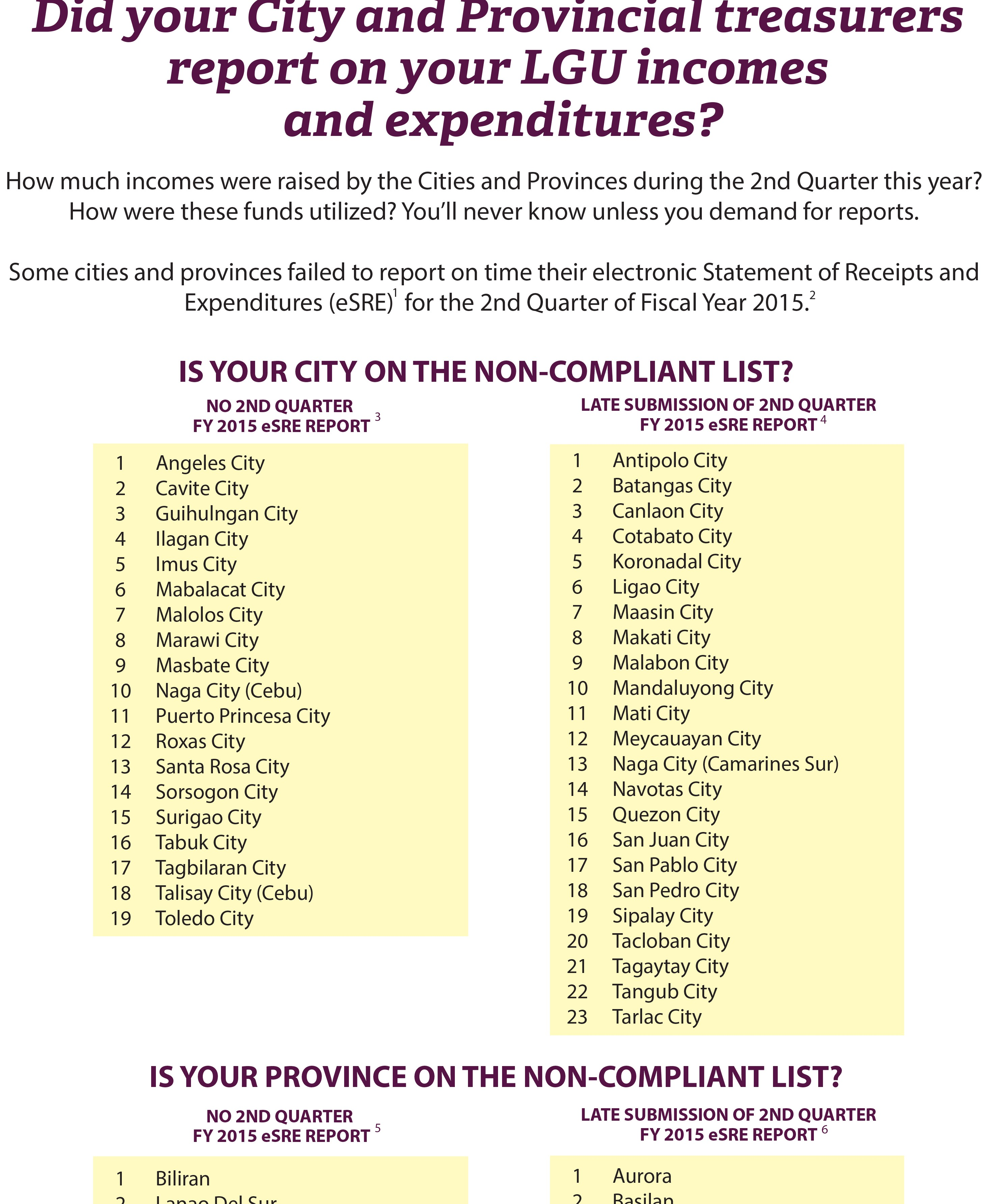 Tax Watch 100 Non-complying treasurers (cities and provinces)