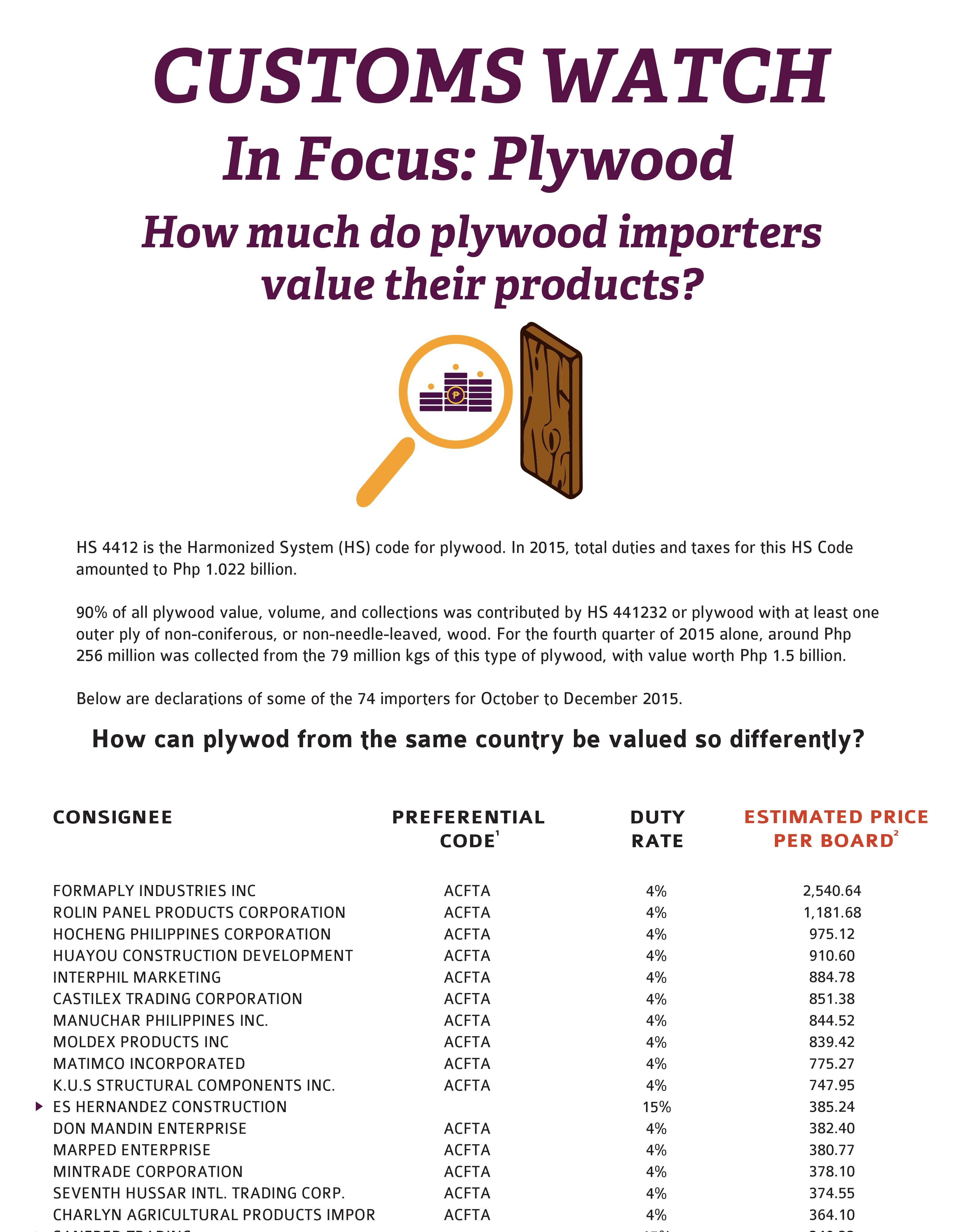 Tax Watch 124 Plywood