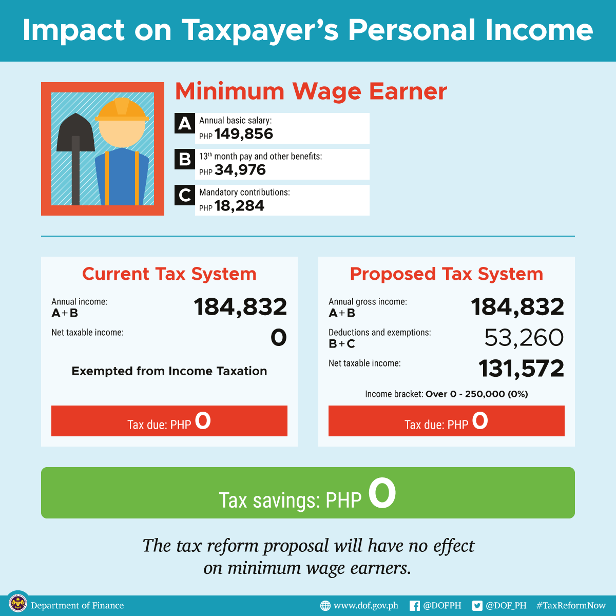 CTRP-Package-ONE_PIT-taxpayer-impact-MWE_UPDATED