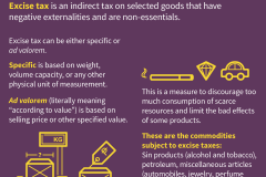 Tax-101_kinds-of-taxes-EXCISE