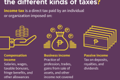 Tax-101_kinds-of-taxes-INCOME