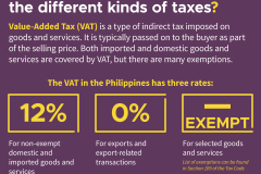 Tax-101_kinds-of-taxes-VAT