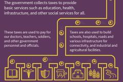tax 101