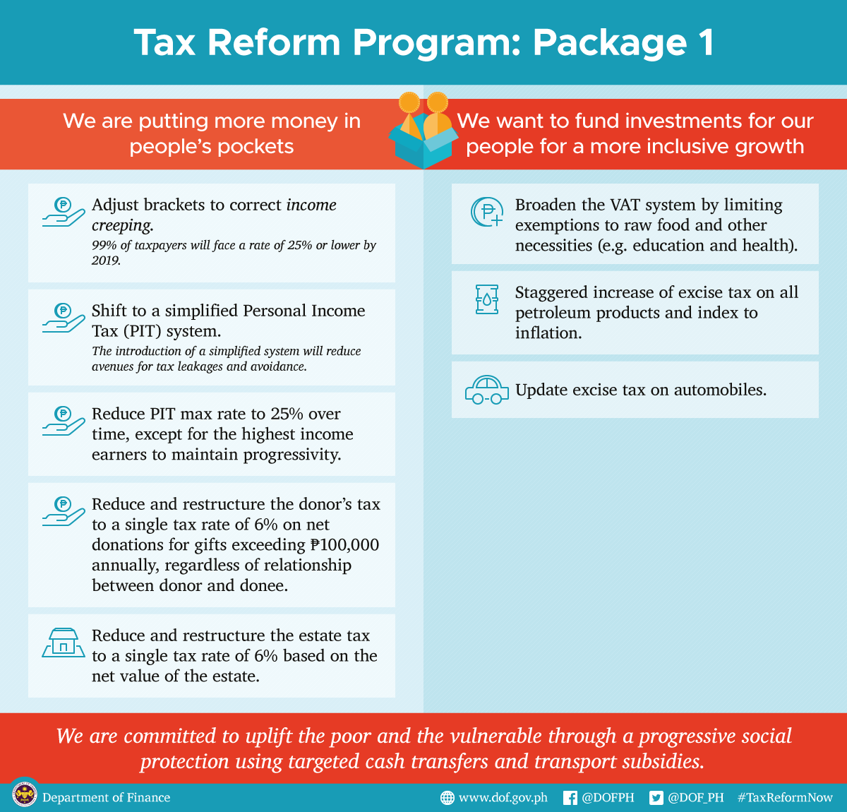 tax reform The united states has enacted the first major overhaul of its federal income tax  system in more than 30 years now that tax reform is here, check this site.