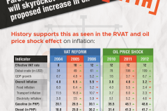 CTRP Tax Myths v2_price increase of goods 2