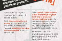 CTRP Tax Myths v2_not good time for oil excise