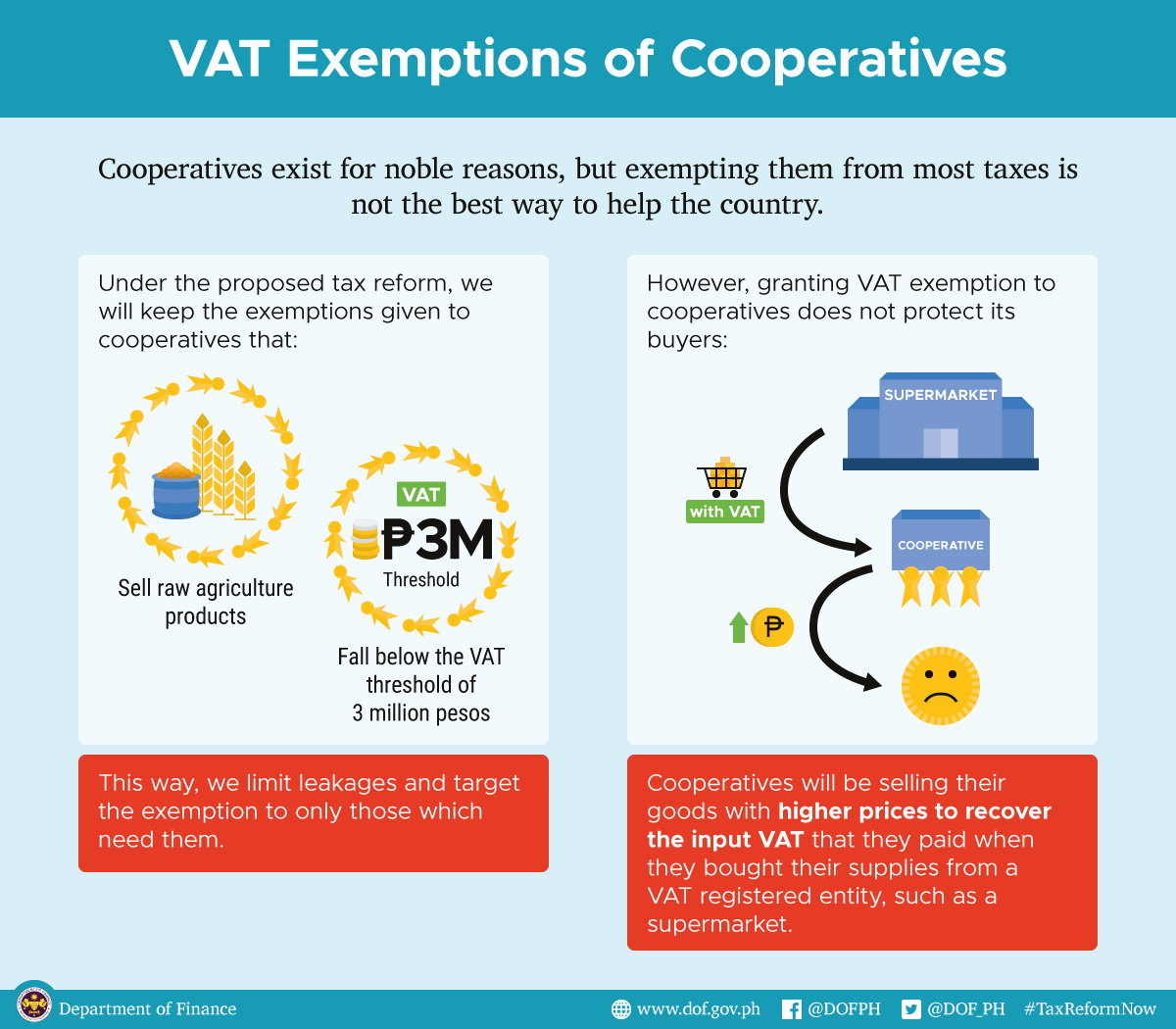 CTRP-Package-ONE_VAT-cooperatives