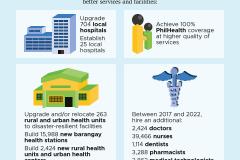 CTRP-Benefits_HEALTH_v2