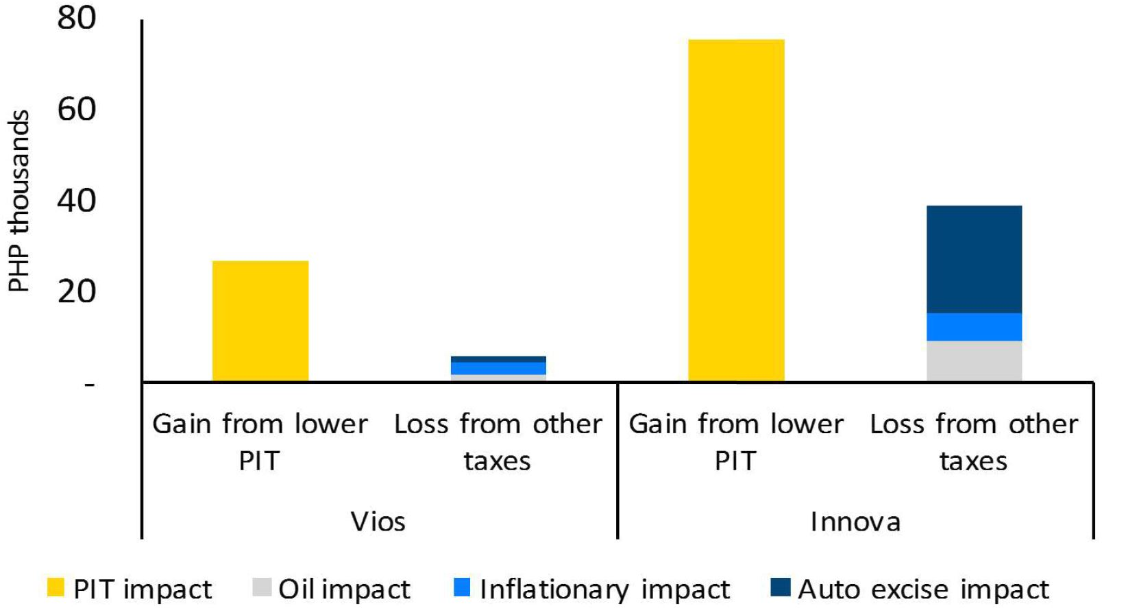 impact-on-economy