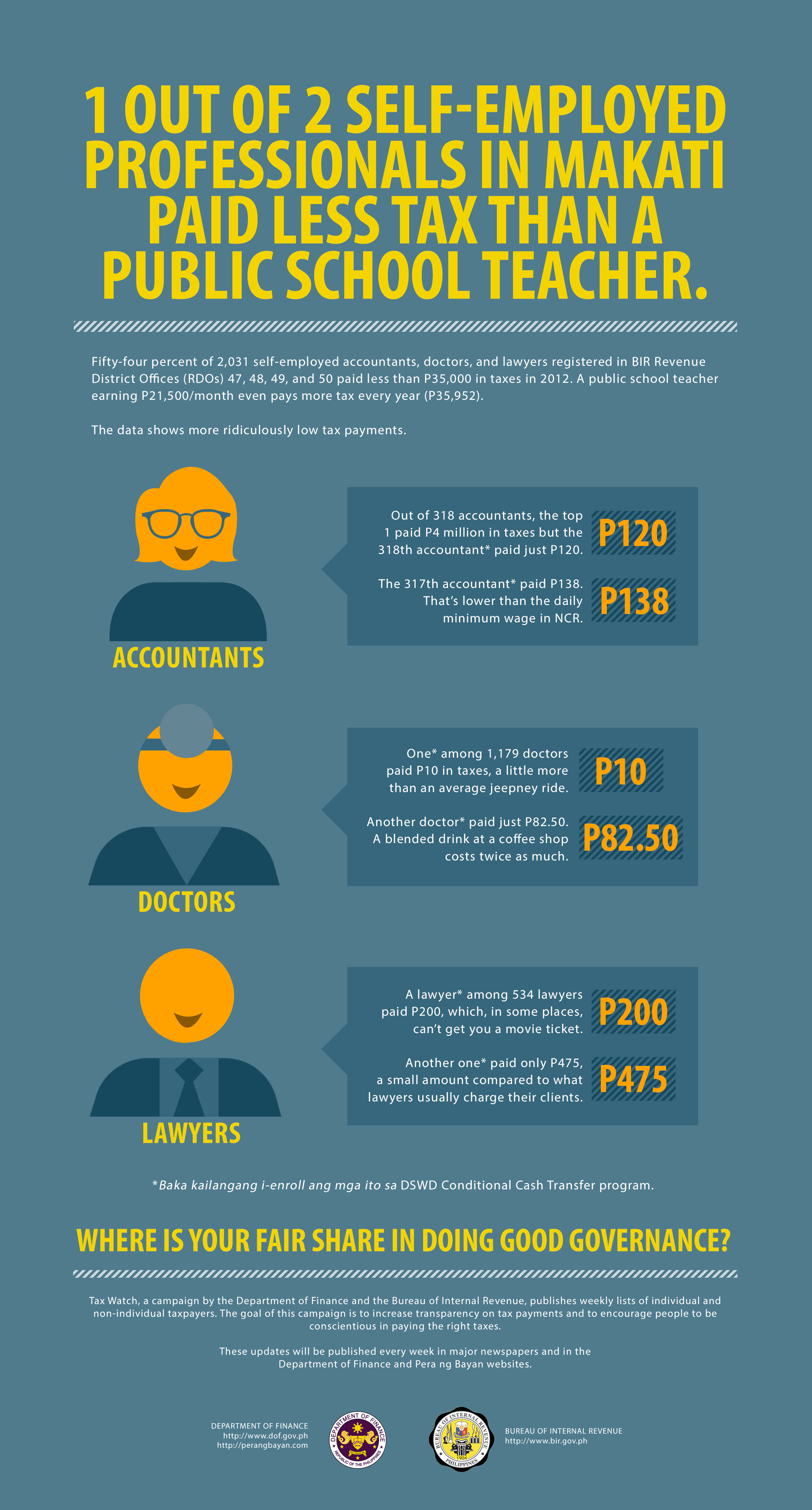 Tax Watch 1 - Top SEPs in Makati
