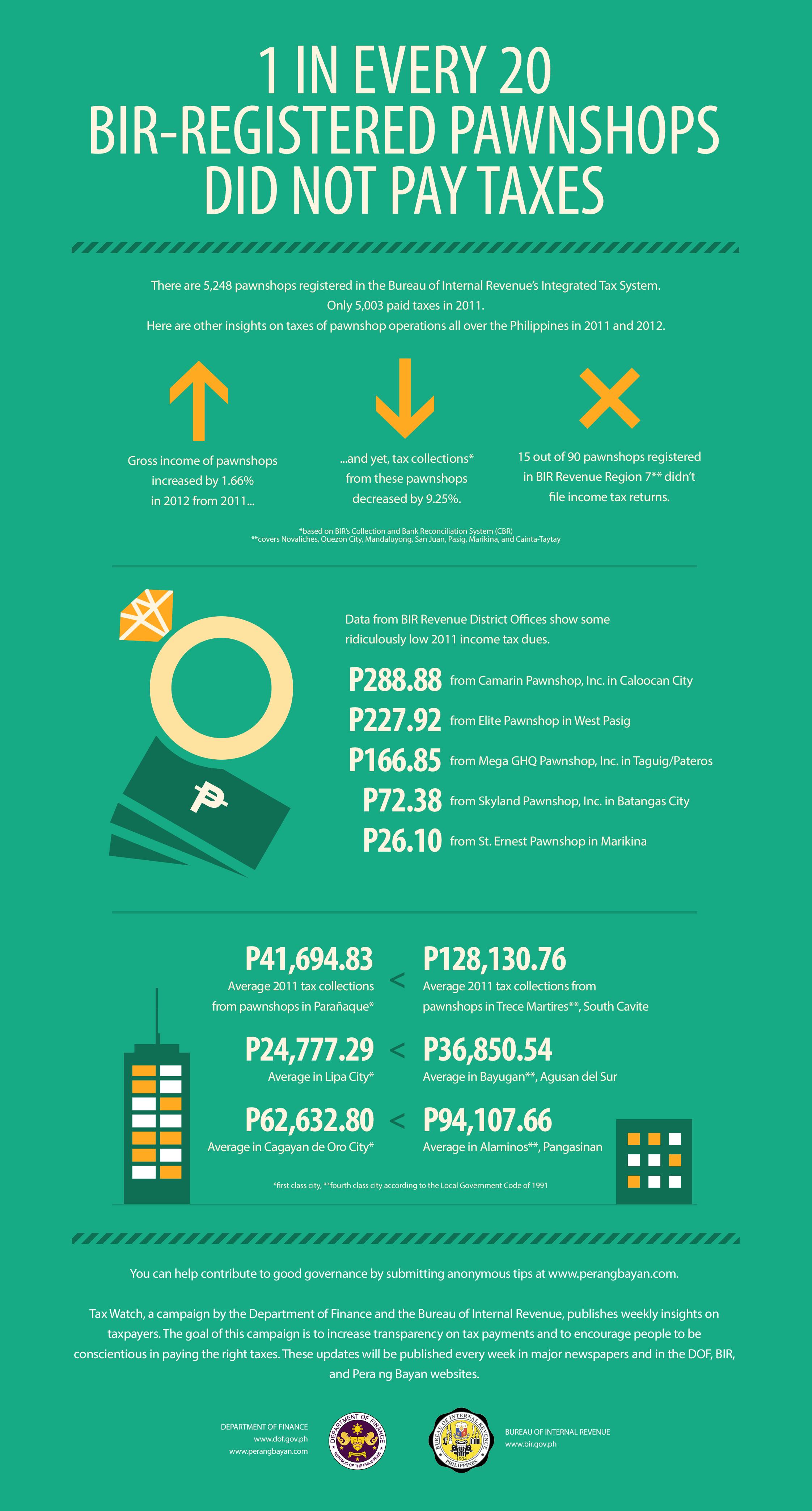 Tax Watch 3 - Top Pawnshops