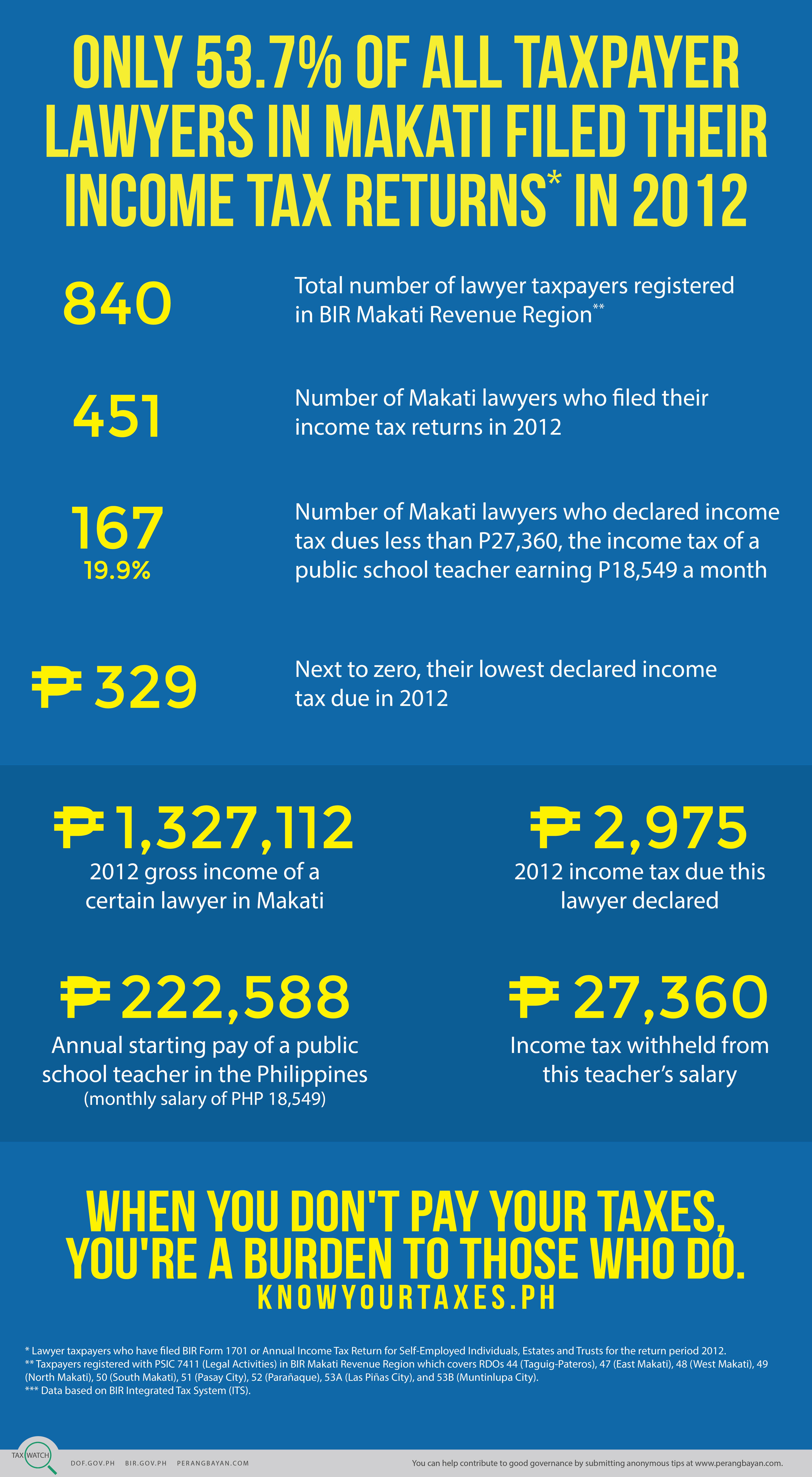 Tax Watch 35 Makati Lawyers (web)_041614-01