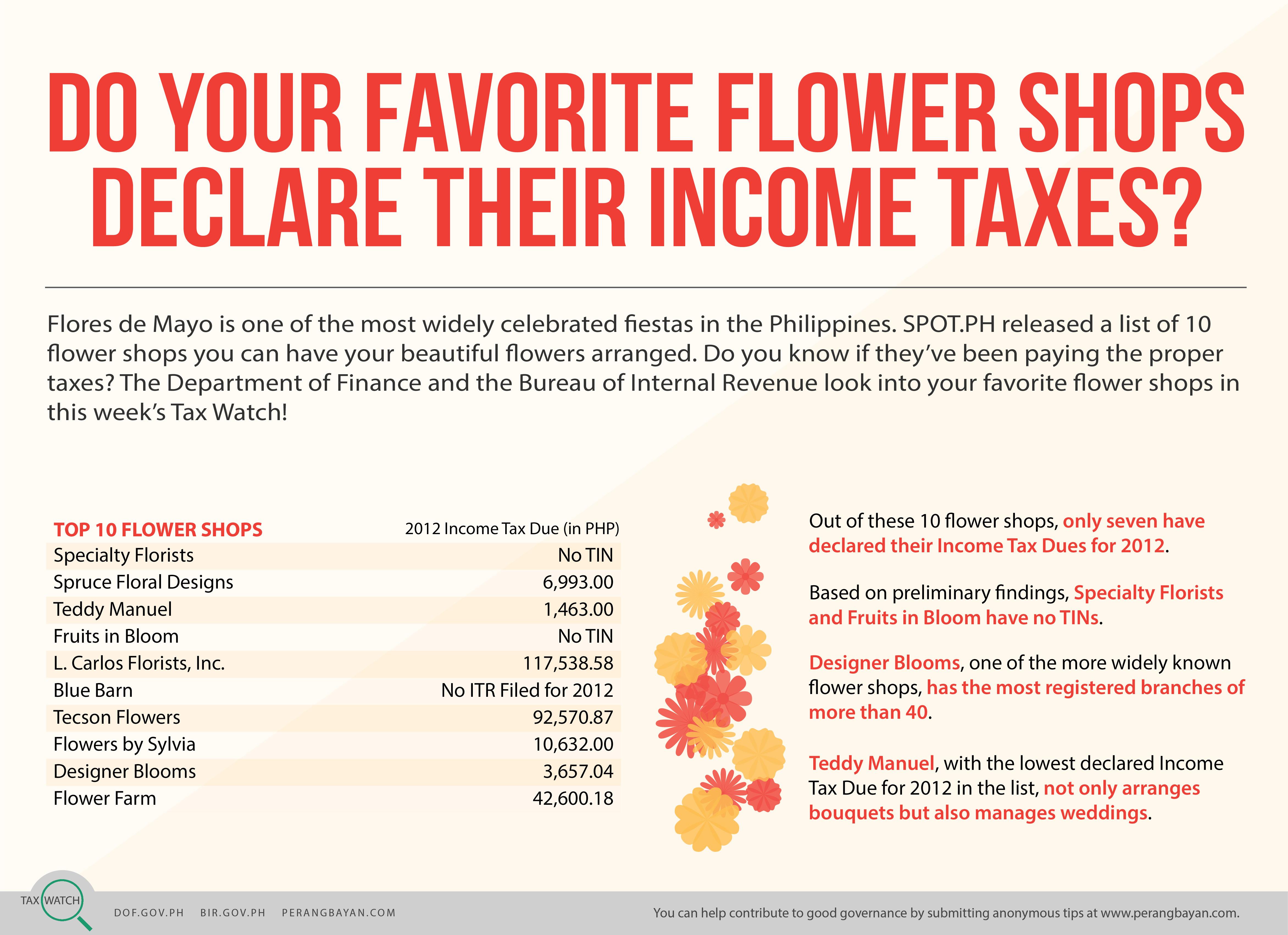 Tax Watch 36 Flower Shops (web)_042414-01