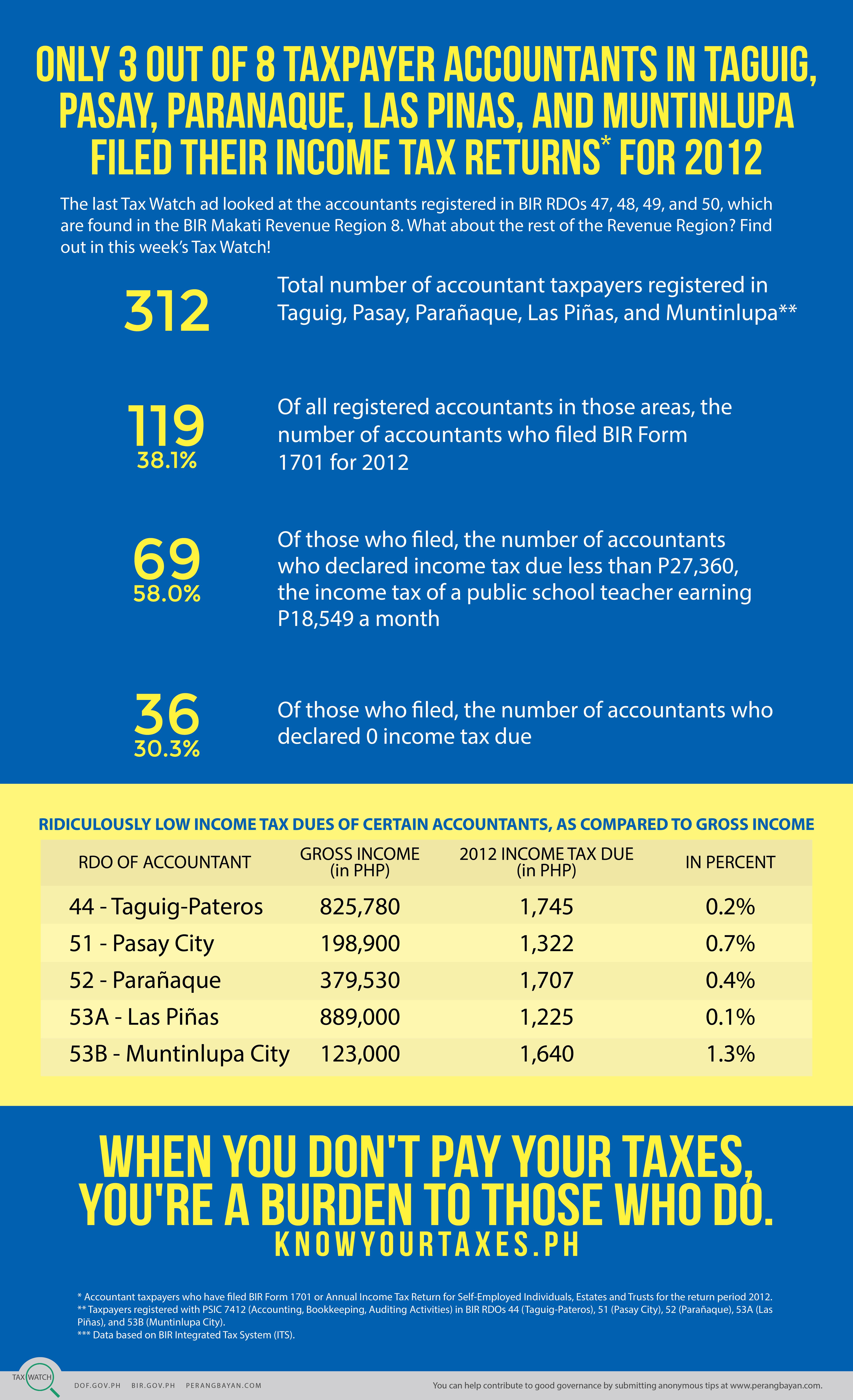 Tax Watch 39 Makati Accountants (web)_051414-01