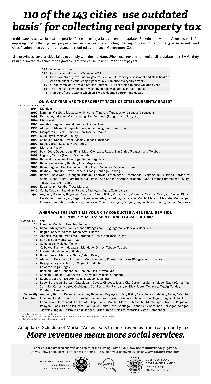 Tax Watch 43 LGU-2 (print)_060914-01