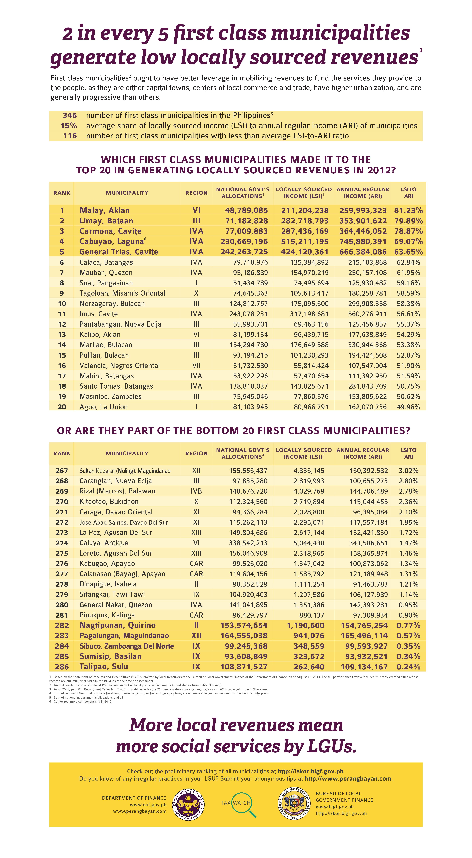 Tax Watch 86 LGU-7 (print) 060615