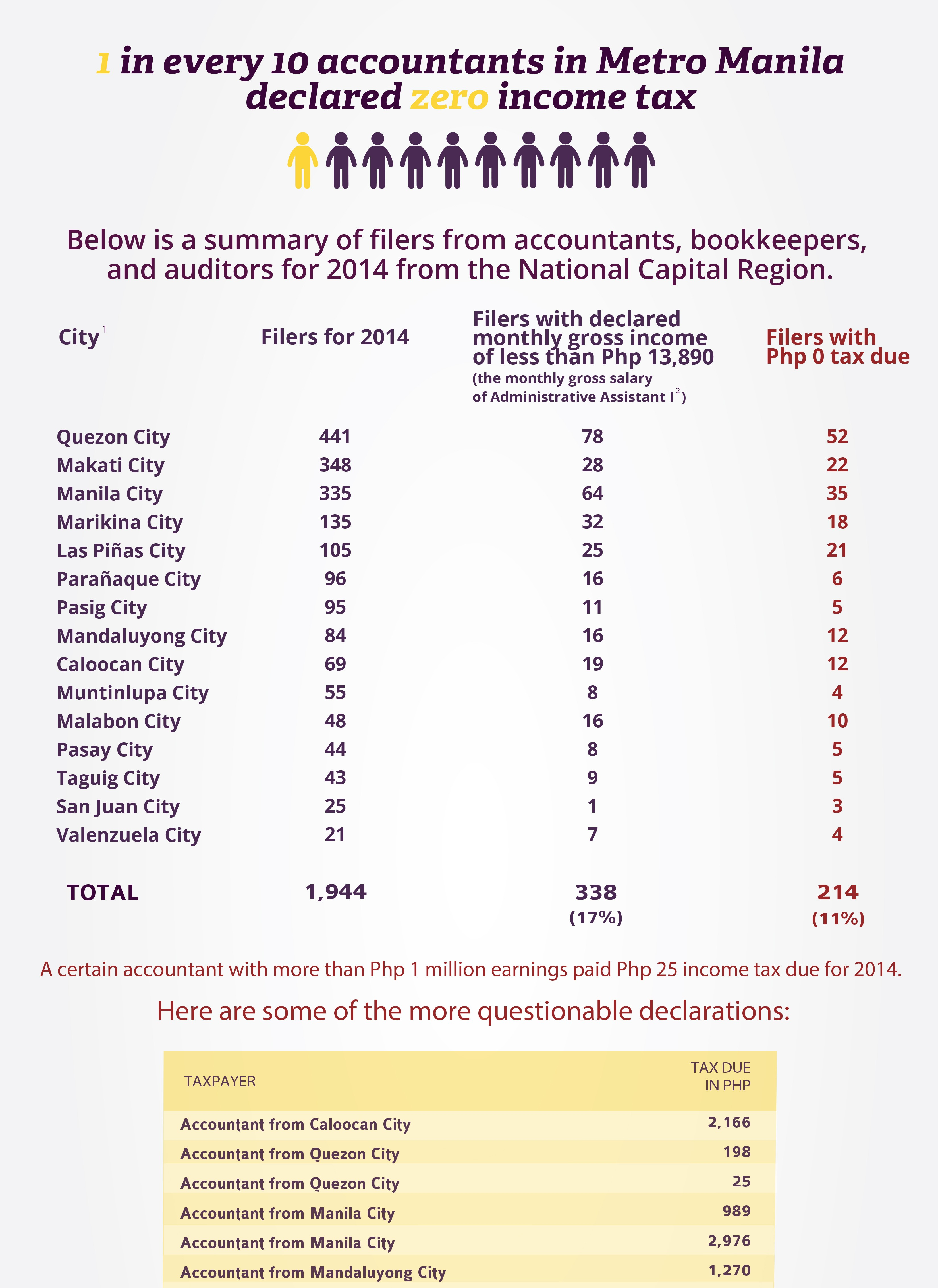 Tax Watch 134 Accountants